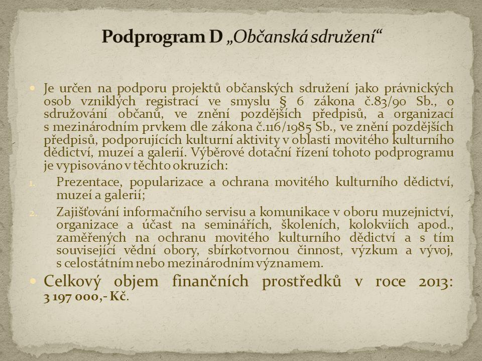"""Podprogram D """"Občanská sdružení"""