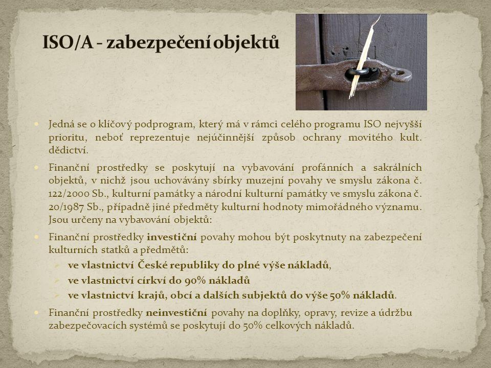 ISO/A - zabezpečení objektů