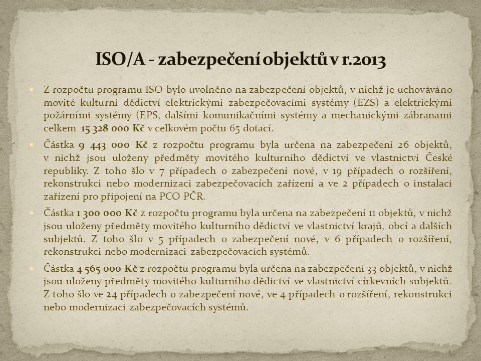 ISO/A - zabezpečení objektů v r.2013