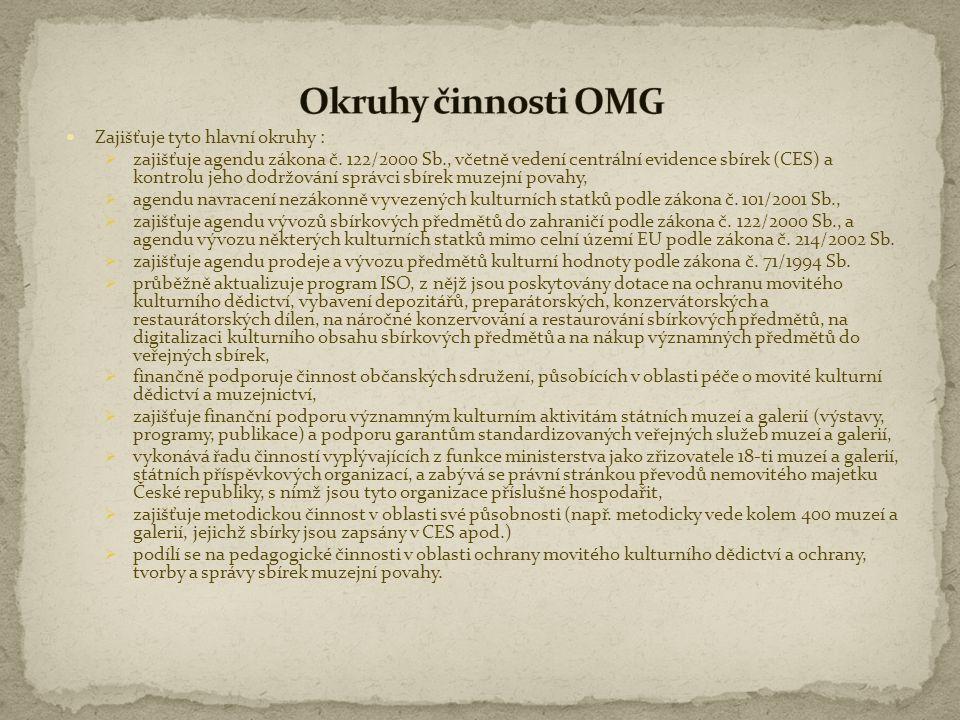 Okruhy činnosti OMG Zajišťuje tyto hlavní okruhy :