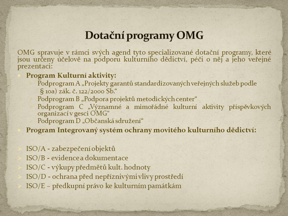 Dotační programy OMG