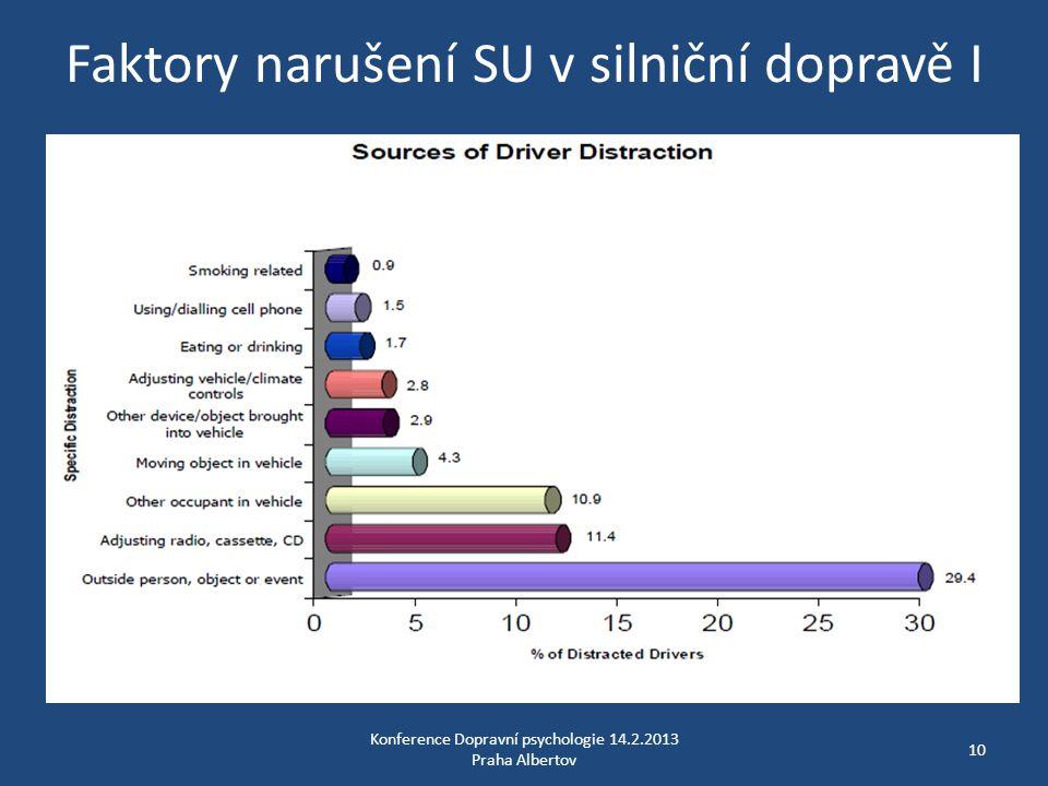 Faktory narušení SU v silniční dopravě I