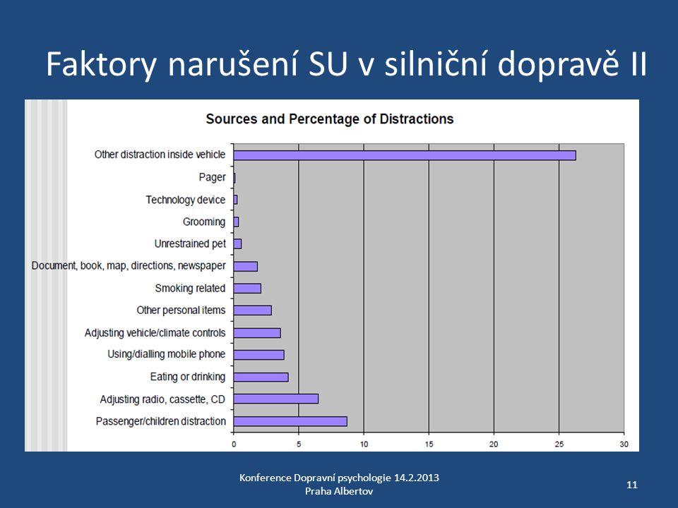 Faktory narušení SU v silniční dopravě II
