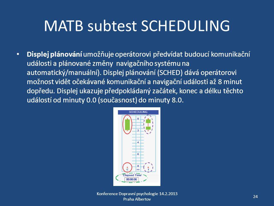 MATB subtest SCHEDULING