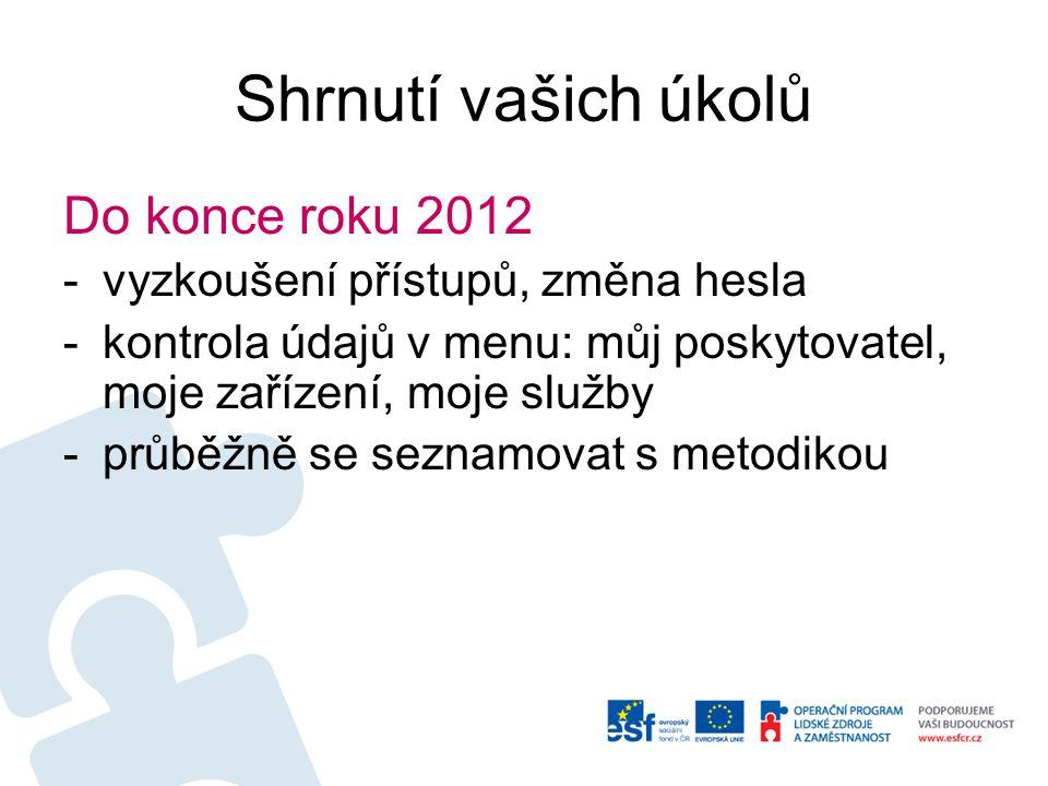 Shrnutí vašich úkolů Do konce roku 2012