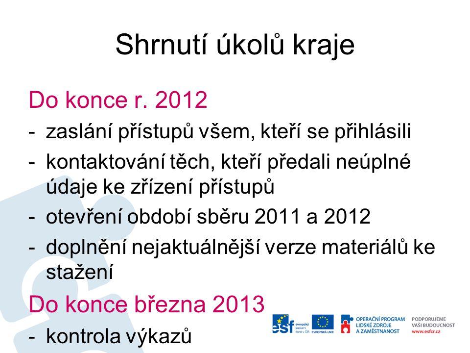 Shrnutí úkolů kraje Do konce r. 2012 Do konce března 2013