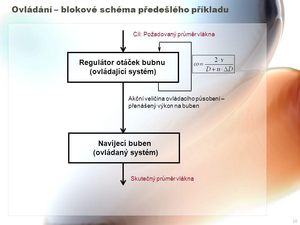 Ovládání – blokové schéma předešlého příkladu
