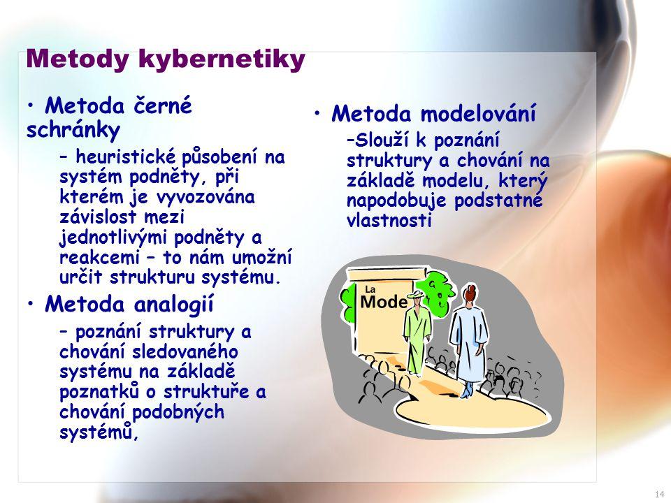 Metody kybernetiky Metoda černé schránky Metoda modelování