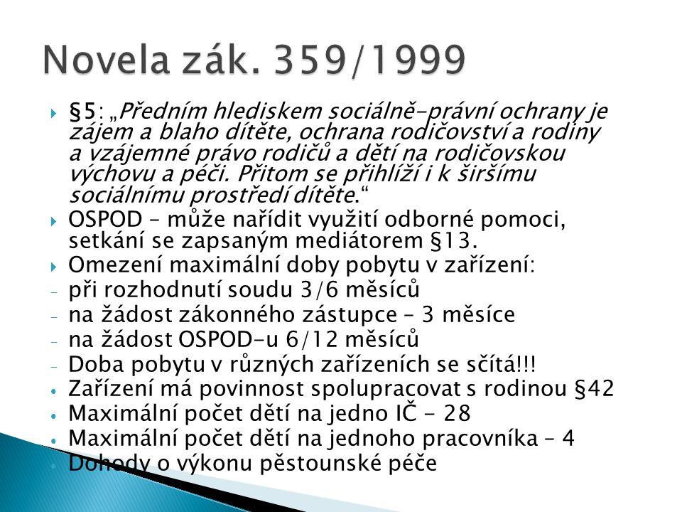 Novela zák. 359/1999