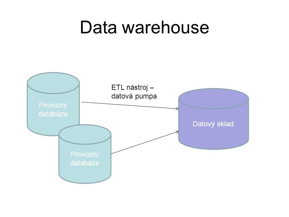 Data warehouse Provozní databáze ETL nástroj – datová pumpa