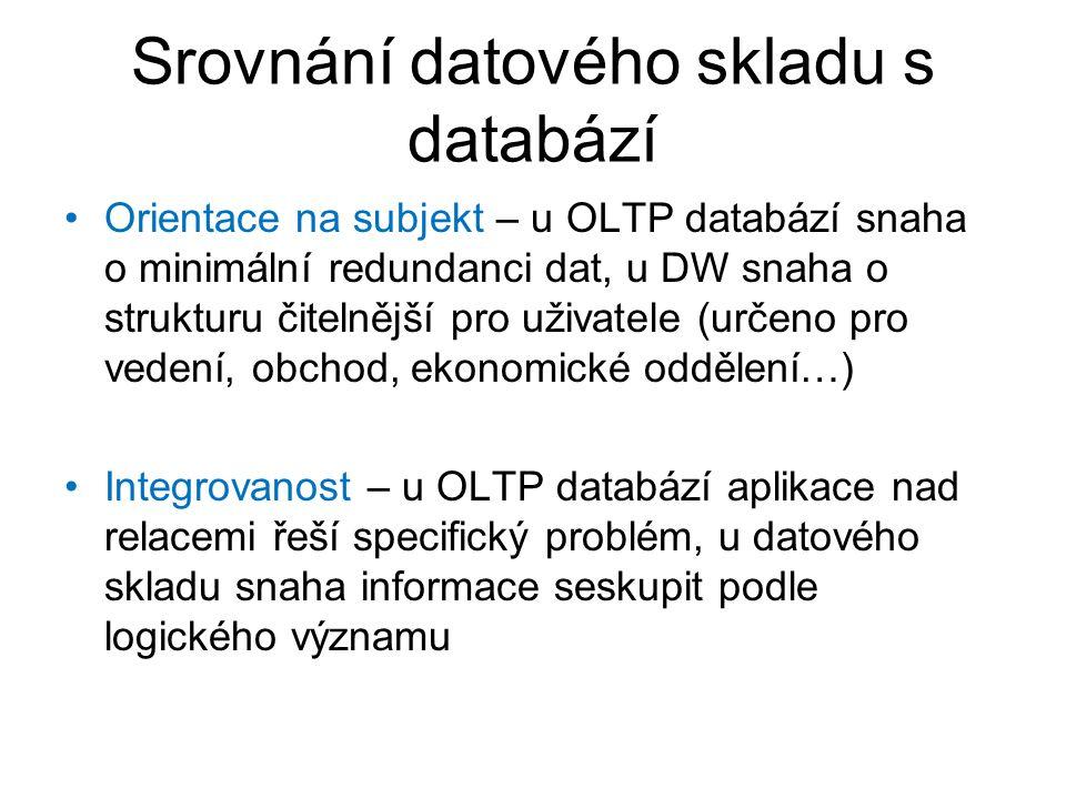 Srovnání datového skladu s databází