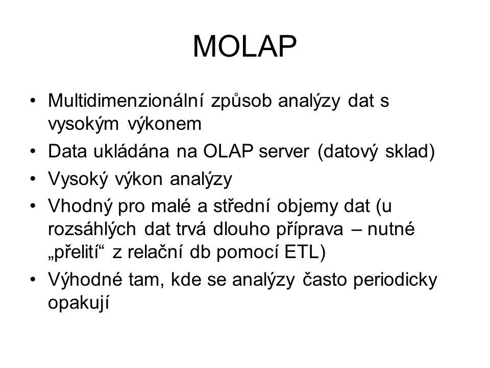 MOLAP Multidimenzionální způsob analýzy dat s vysokým výkonem