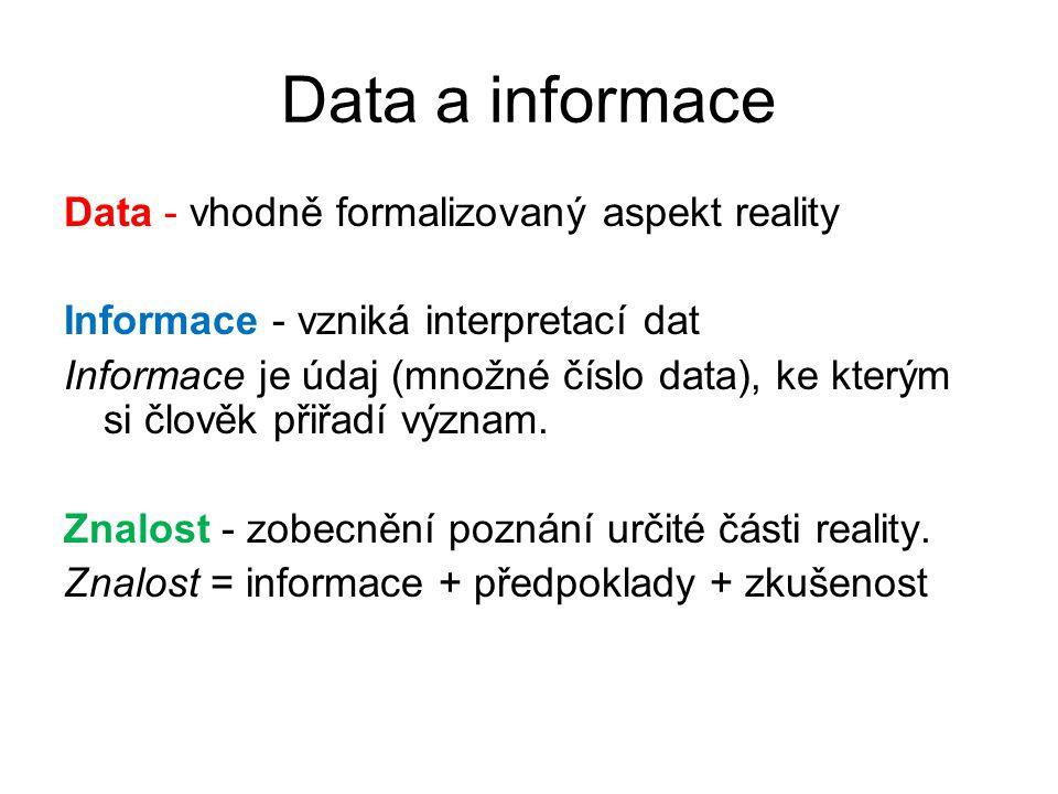 Data a informace Data - vhodně formalizovaný aspekt reality