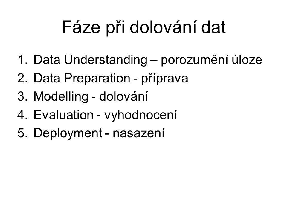 Fáze při dolování dat Data Understanding – porozumění úloze
