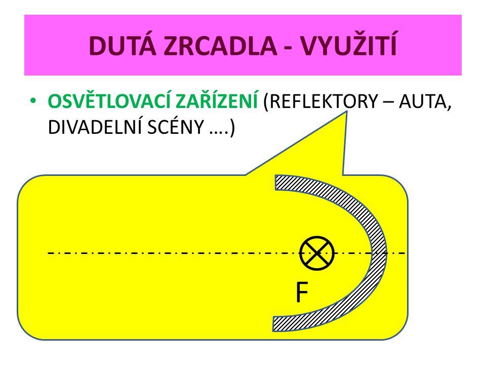 F DUTÁ ZRCADLA - VYUŽITÍ