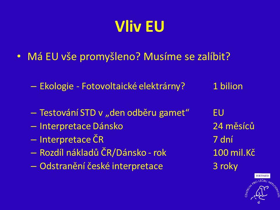 Vliv EU Má EU vše promyšleno Musíme se zalíbit