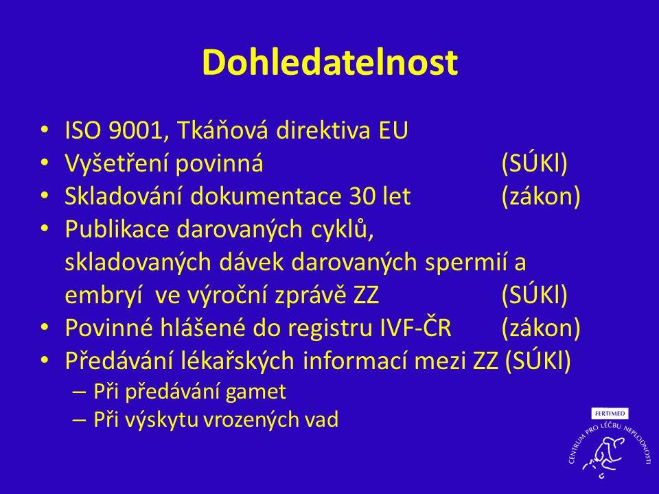 Dohledatelnost ISO 9001, Tkáňová direktiva EU Vyšetření povinná (SÚKl)