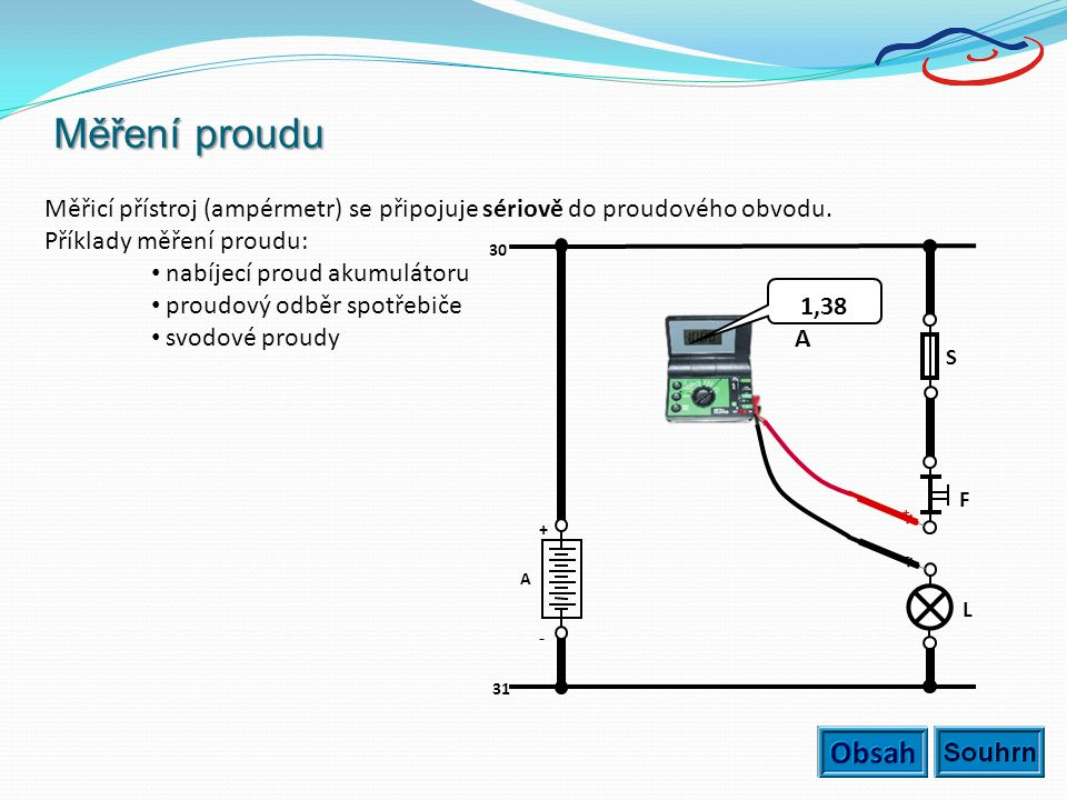 Měření proudu Měřicí přístroj (ampérmetr) se připojuje sériově do proudového obvodu. Příklady měření proudu: