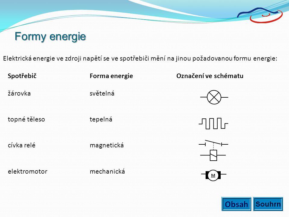 Formy energie Elektrická energie ve zdroji napětí se ve spotřebiči mění na jinou požadovanou formu energie: