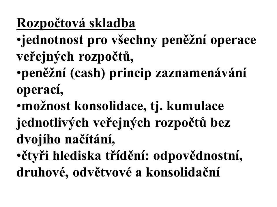 Rozpočtová skladba jednotnost pro všechny peněžní operace veřejných rozpočtů, peněžní (cash) princip zaznamenávání operací,