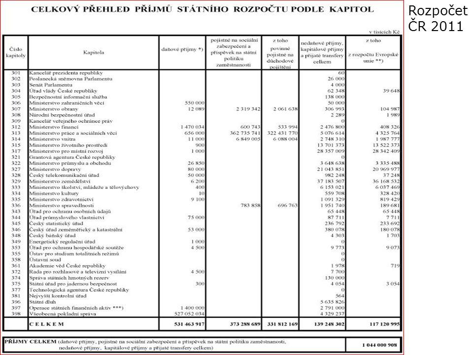 Rozpočet ČR 2011