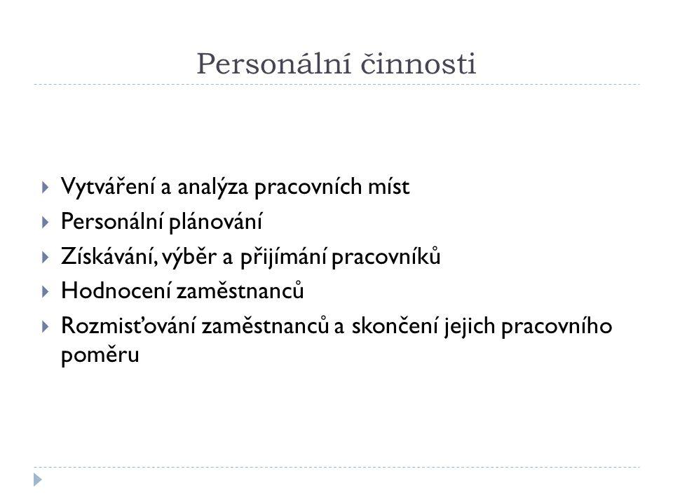 Personální činnosti Vytváření a analýza pracovních míst