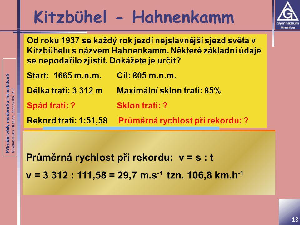 Kitzbϋhel - Hahnenkamm