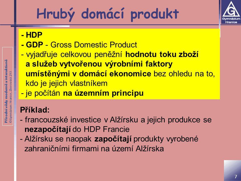 Hrubý domácí produkt - HDP - GDP - Gross Domestic Product