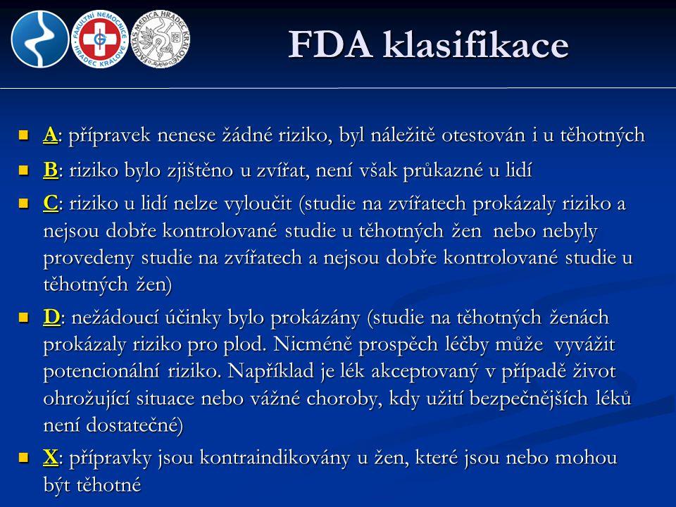 FDA klasifikace A: přípravek nenese žádné riziko, byl náležitě otestován i u těhotných. B: riziko bylo zjištěno u zvířat, není však průkazné u lidí.
