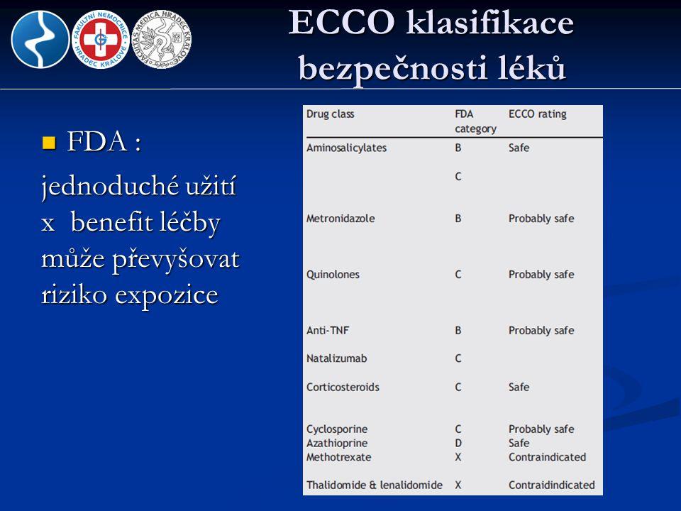 ECCO klasifikace bezpečnosti léků