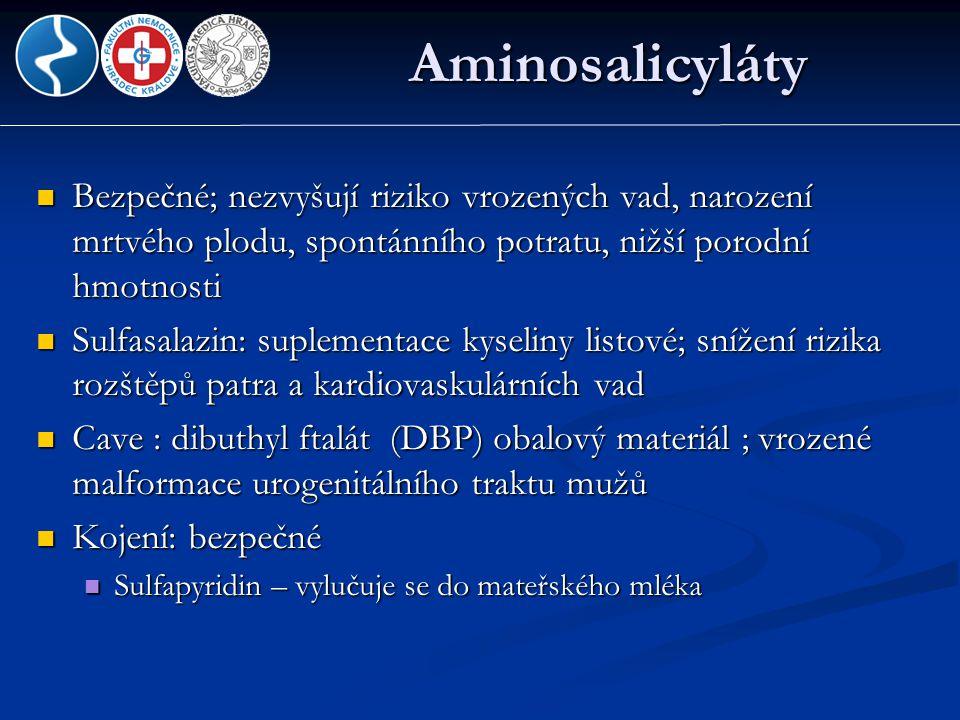 Aminosalicyláty Bezpečné; nezvyšují riziko vrozených vad, narození mrtvého plodu, spontánního potratu, nižší porodní hmotnosti.
