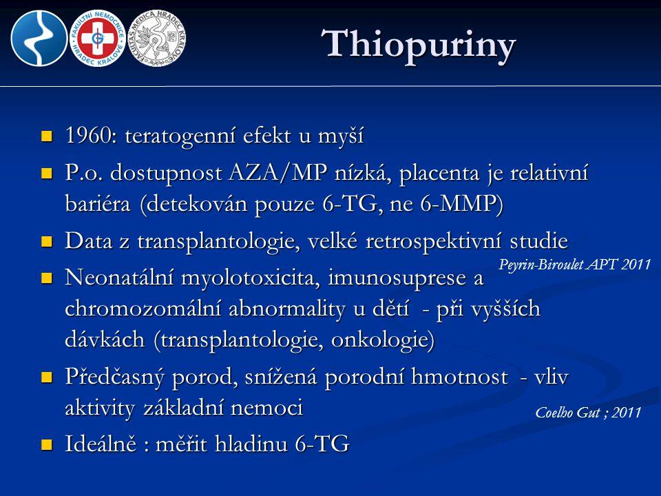 Thiopuriny 1960: teratogenní efekt u myší