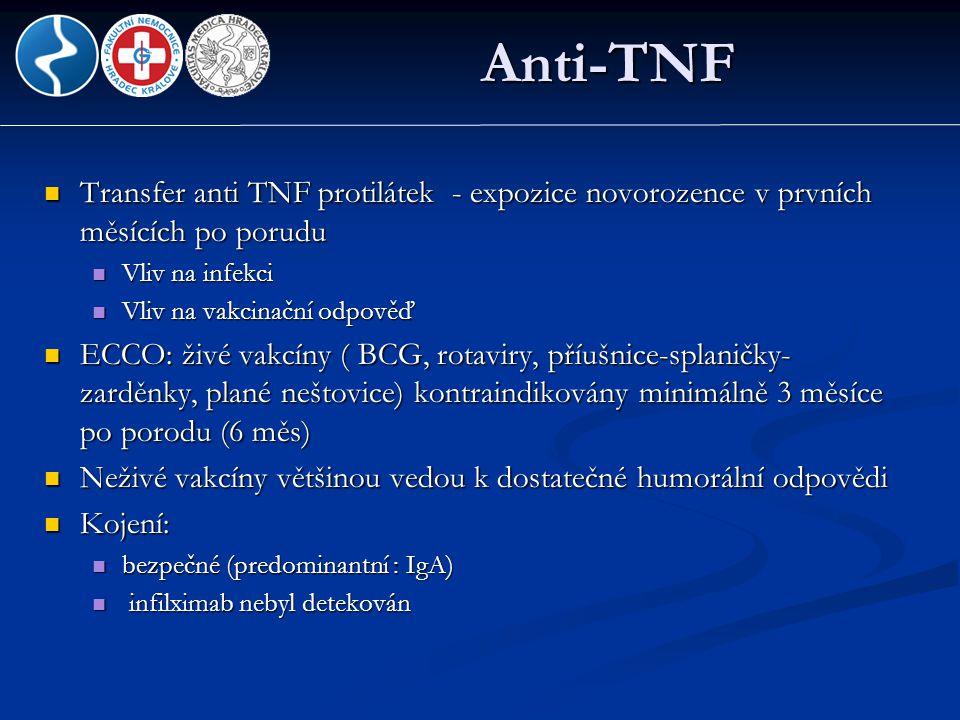 Anti-TNF Transfer anti TNF protilátek - expozice novorozence v prvních měsících po porudu. Vliv na infekci.