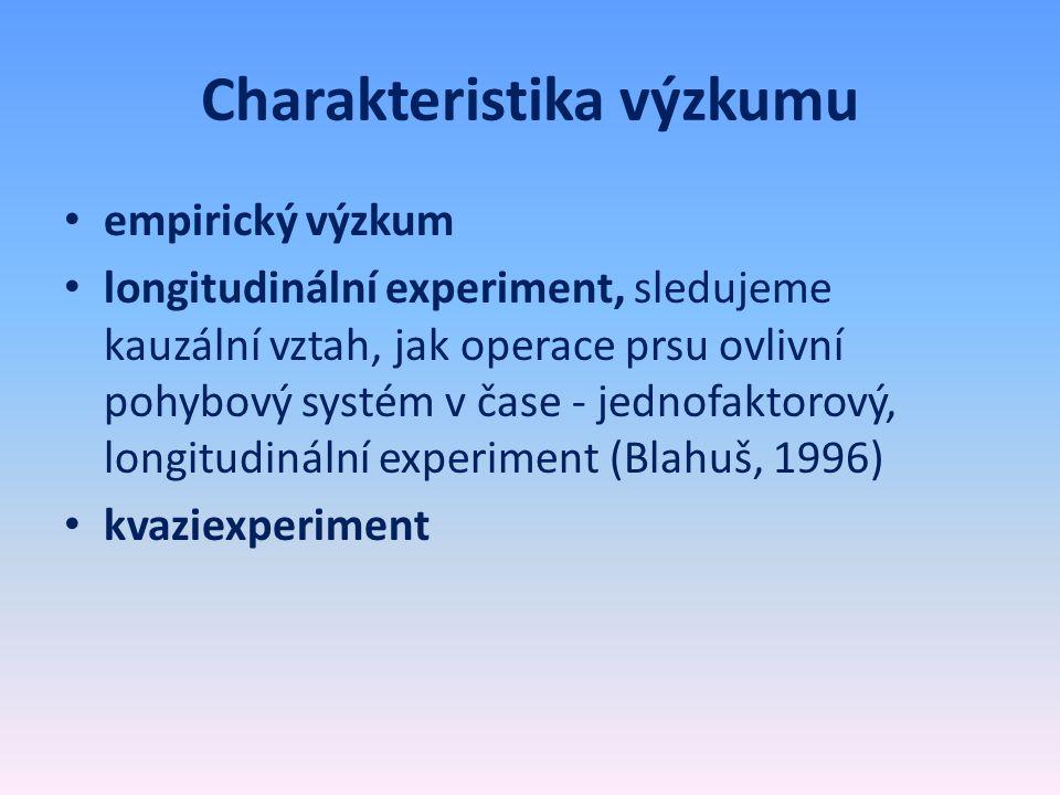 Charakteristika výzkumu