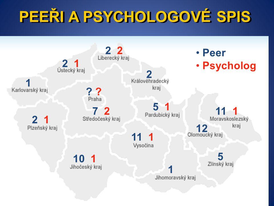 PEEŘI A PSYCHOLOGOVÉ SPIS