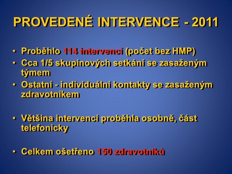 PROVEDENÉ INTERVENCE - 2011