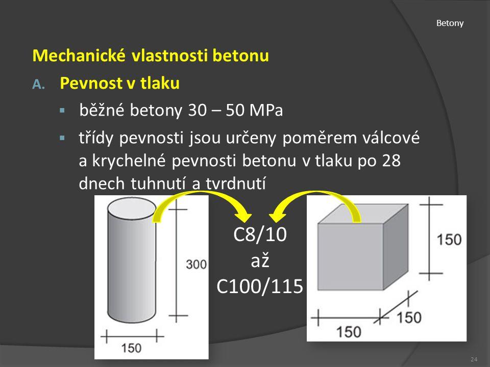 C8/10 až C100/115 Mechanické vlastnosti betonu Pevnost v tlaku