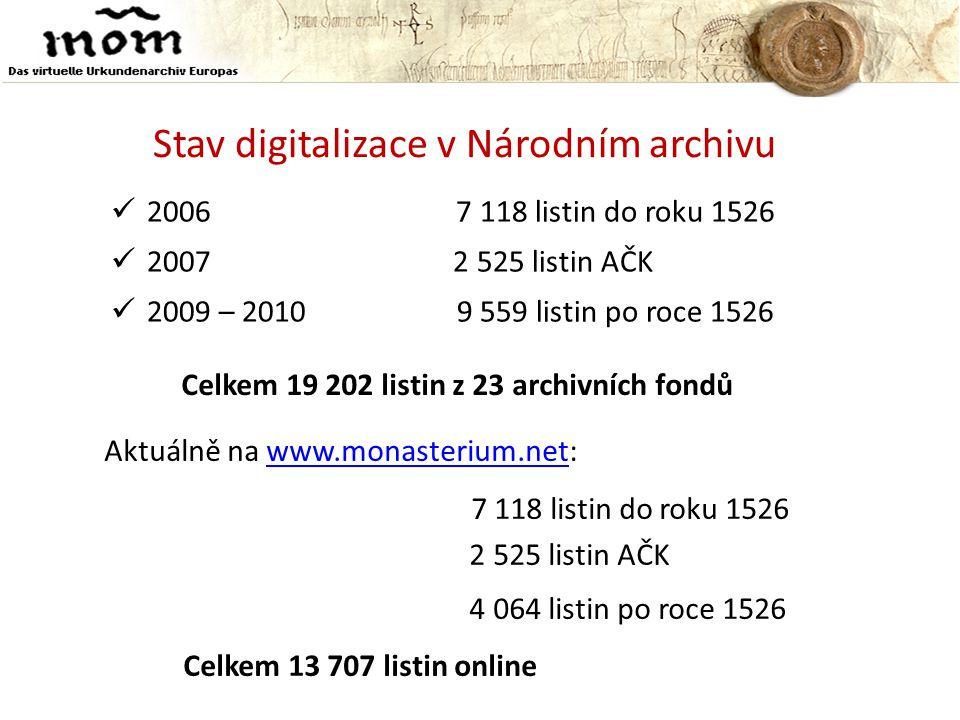 Stav digitalizace v Národním archivu