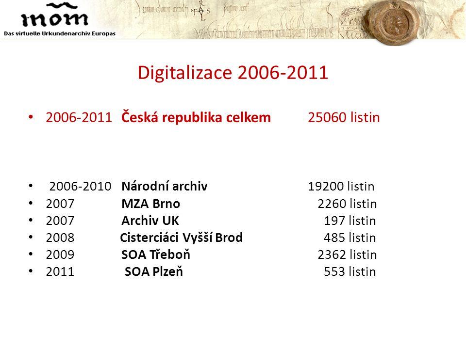 Digitalizace 2006-2011 2006-2011 Česká republika celkem 25060 listin