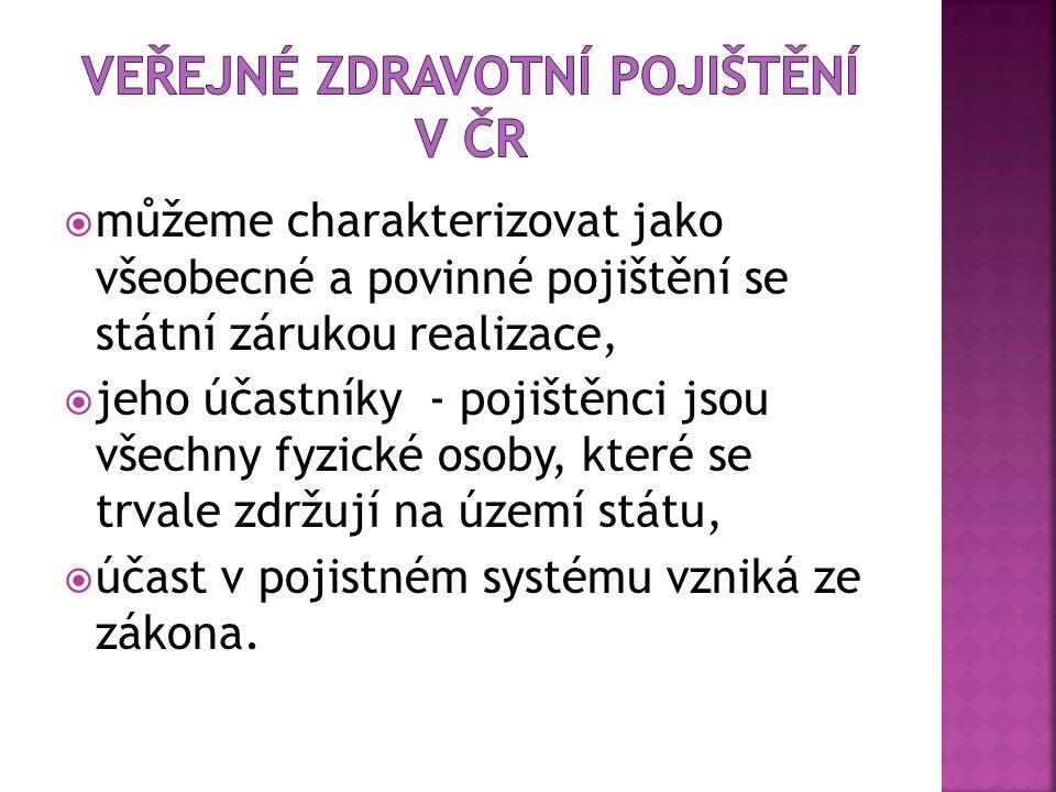 Veřejné zdravotní pojištění v ČR