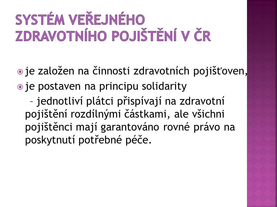 Systém veřejného zdravotního pojištění v ČR