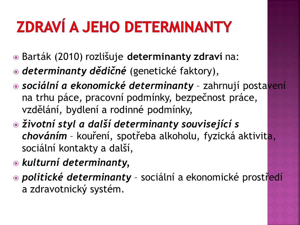 Zdraví a jeho determinanty