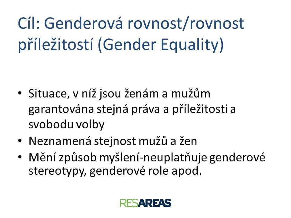 Cíl: Genderová rovnost/rovnost příležitostí (Gender Equality)