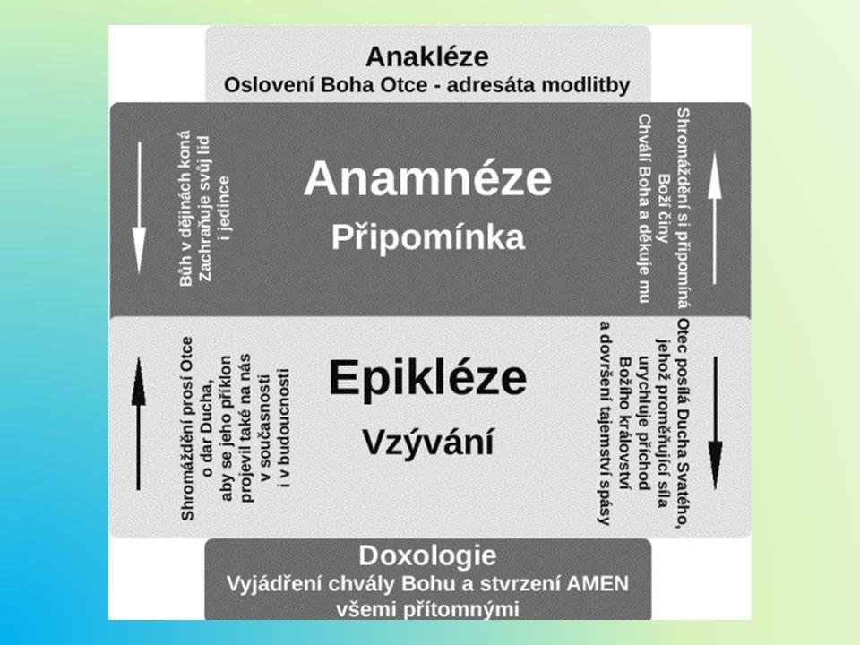 Tyto požadavky dokládá i struktura eulogických modliteb, které stojí v centru slavení svátostí:
