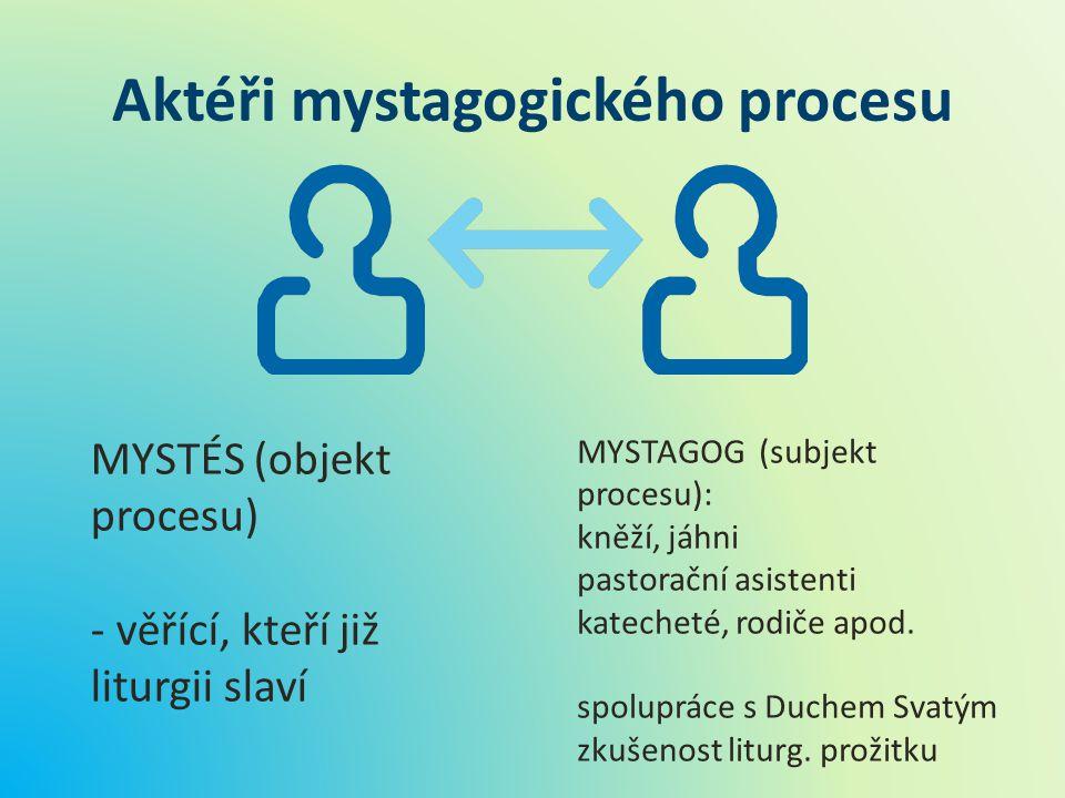 Aktéři mystagogického procesu