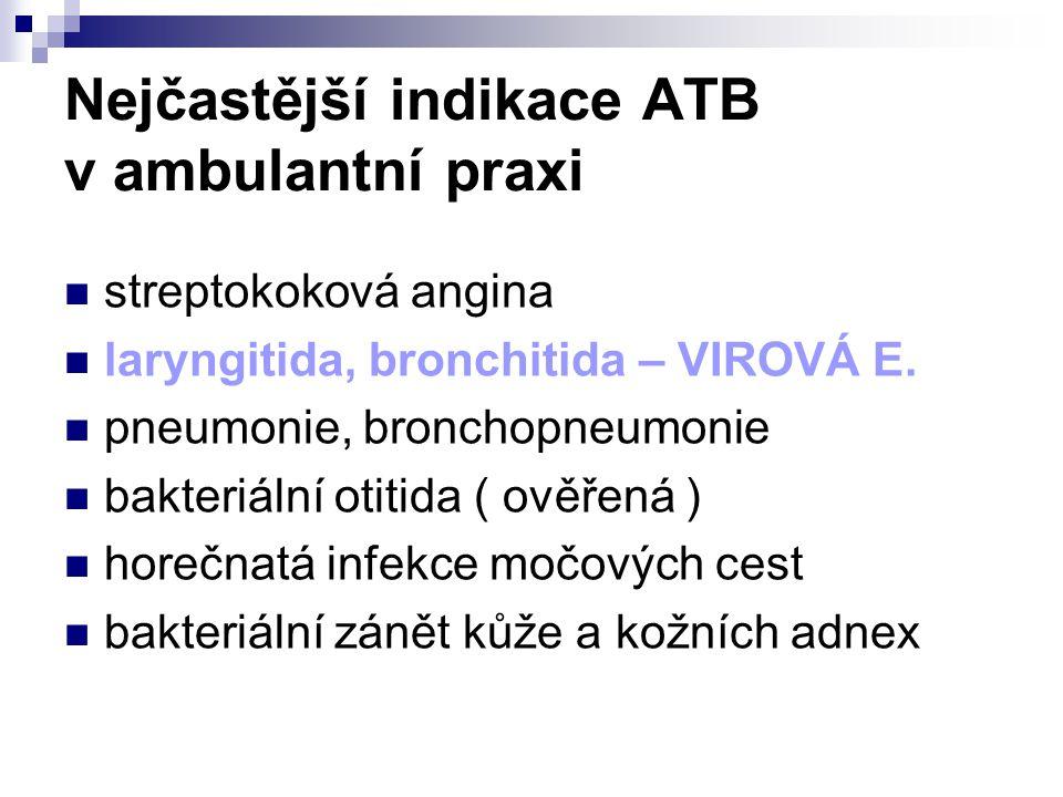 Nejčastější indikace ATB v ambulantní praxi