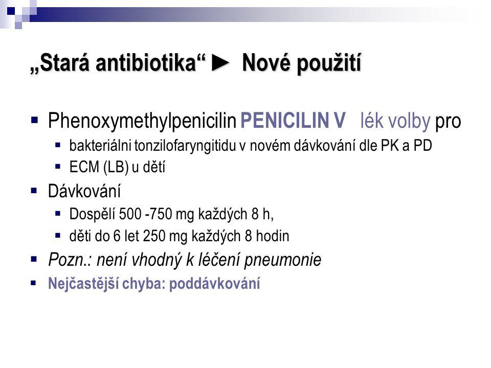 """""""Stará antibiotika ► Nové použití"""