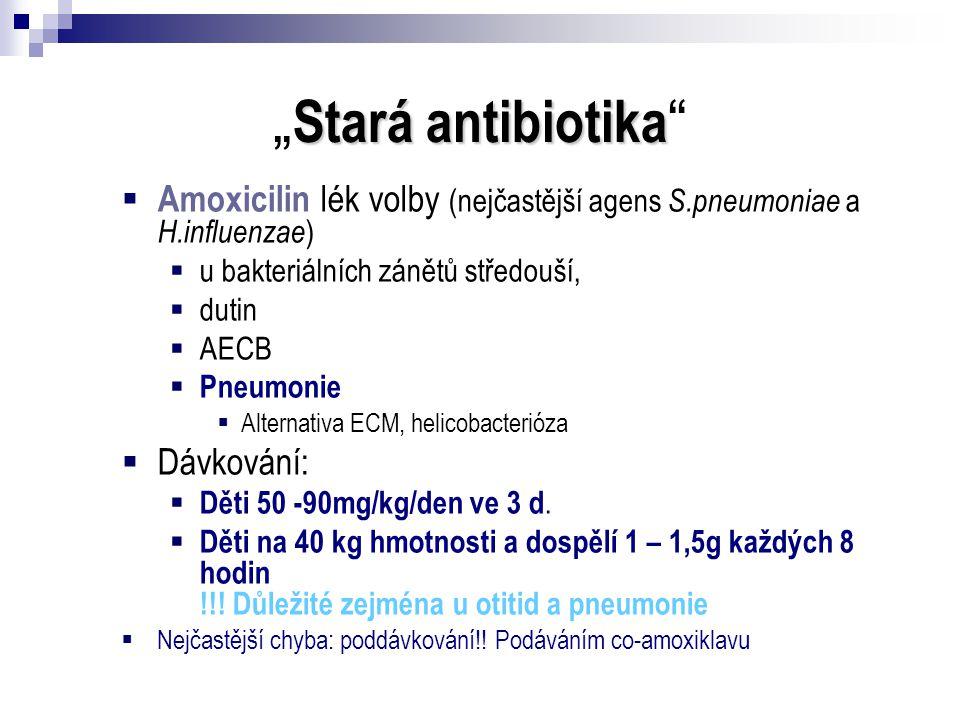 """""""Stará antibiotika Amoxicilin lék volby (nejčastější agens S.pneumoniae a H.influenzae) u bakteriálních zánětů středouší,"""