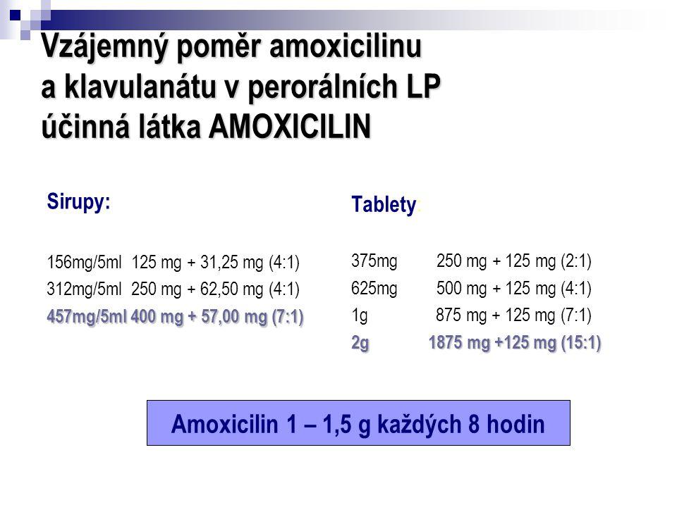 Amoxicilin 1 – 1,5 g každých 8 hodin