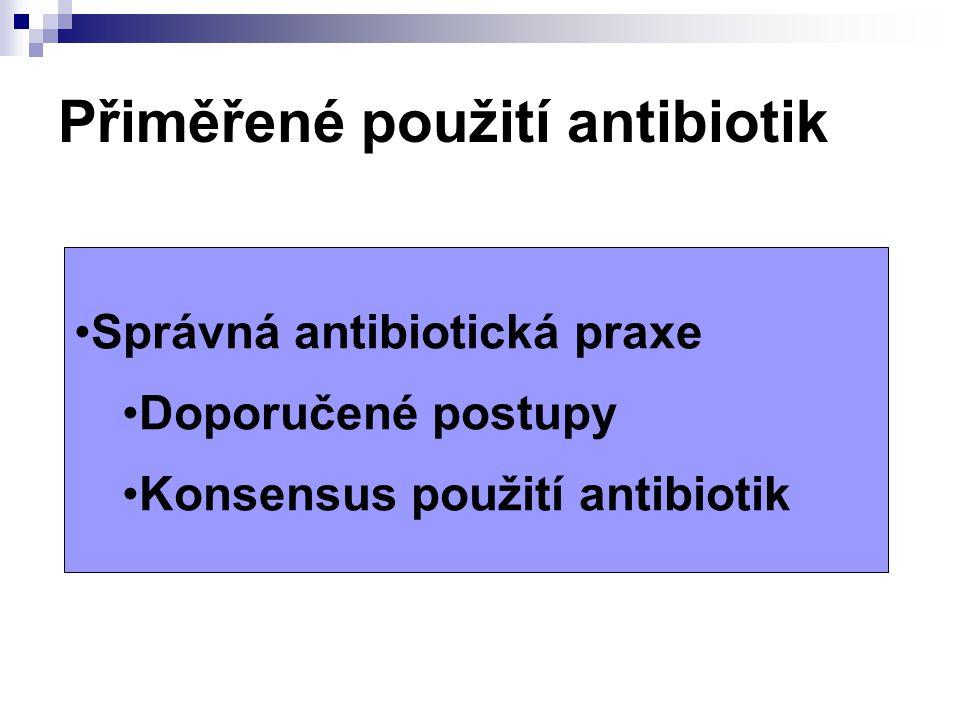 Přiměřené použití antibiotik